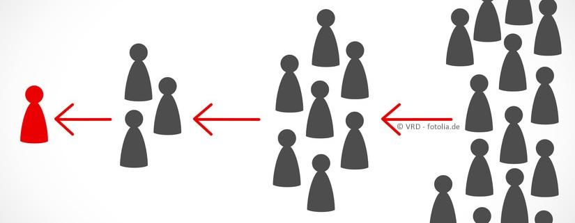Personalbeschaffung, Personalrekrutierung: Ein extrem wichtiger Prozess